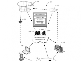 Amazon has patent for an airship